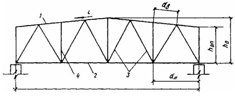 Great encyclopedia of oil and gas  Wooden trusses